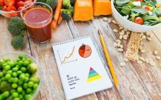 Сколько съедать калорий чтобы похудеть