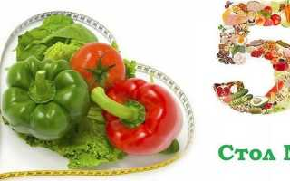 Кефир при диете 5