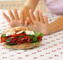 Эффективные таблетки для снижения аппетита