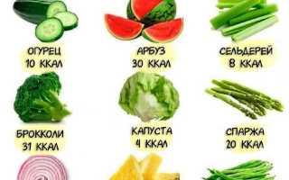 Сколько надо калорий чтобы похудеть женщине