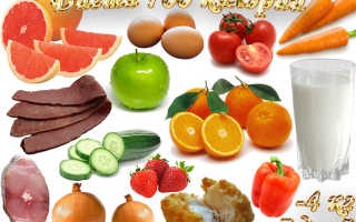 Рацион на 700 калорий в день