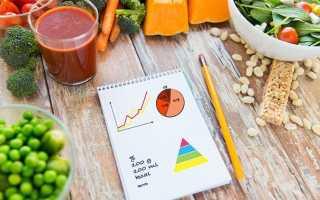 Формула для расчета белков жиров и углеводов