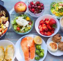Белковые завтраки для похудения рецепты