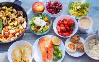 Пп завтраки для похудения рецепты с фото