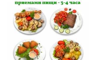 Калорийность завтрака обеда и ужина