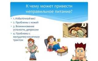 Эффективная диета для подростка