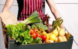 Продукты сжигающие жиры для похудения