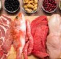 Что входит в белок продукты