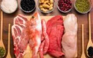 Кислотные продукты питания таблица