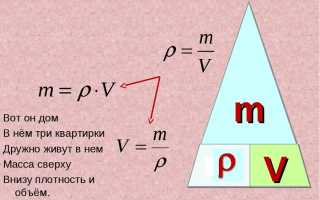 Формула определения массы