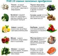 Продукты при болезни сердца и сосудов