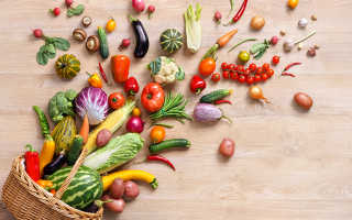 Закисляющие и ощелачивающие продукты полный список таблица