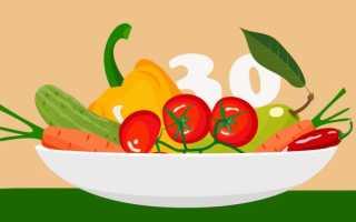 Продукты низкокалорийные для похудения список