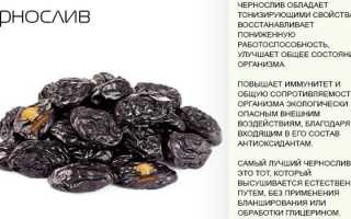 Кефир с черносливом калорийность