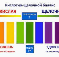 Таблица кислотности и щелочности продуктов