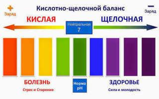 Таблица кислотности продуктов питания