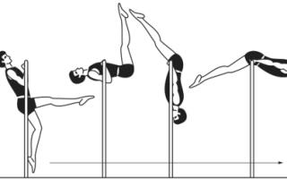 Спортивная гимнастика на перекладине
