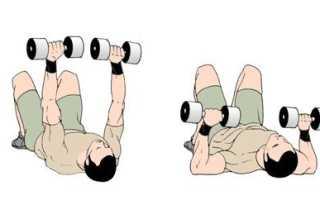 Упражнения с гантелями лежа на полу