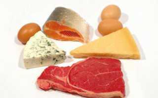 Таблица содержания белков в продуктах питания