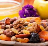 Низкокалорийные сладости к чаю при похудении